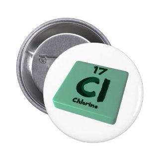 Cloro del Cl Pins