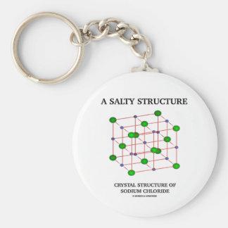 Cloruro sódico salado de la estructura cristalina  llavero redondo tipo pin