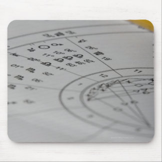 Close-up of a pencil on a sheet of paper with a mouse pad