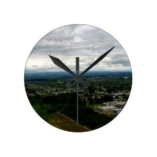 Cloud Cover Round Clock