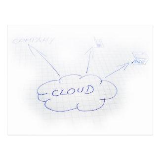 Cloud project postcard