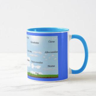 Cloud Types Mug