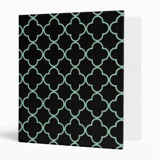 Clover Pattern 1 Hemlock Binders