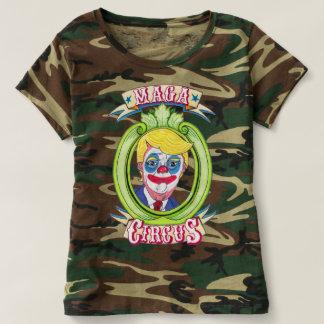 Clownmander