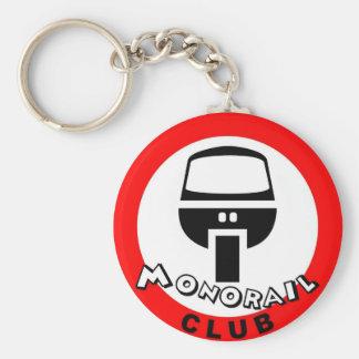club del monorrail llavero redondo tipo pin