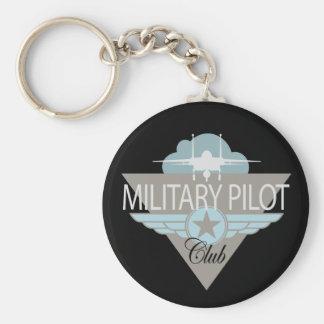 Club experimental militar llavero redondo tipo pin