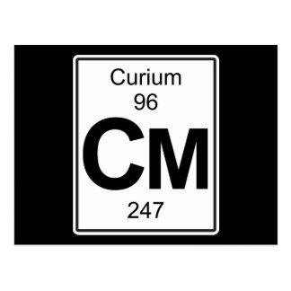 Cm - Curium Postcard