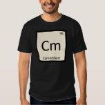 Cm - Tabla periódica de la química del queso del Poleras