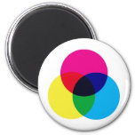CMYK Color Model Fridge Magnets
