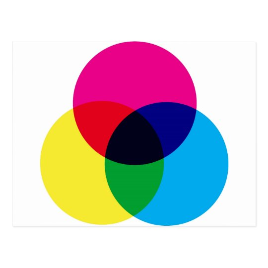 CMYK Color Model Postcard
