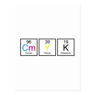 CMYK Elements Postcard