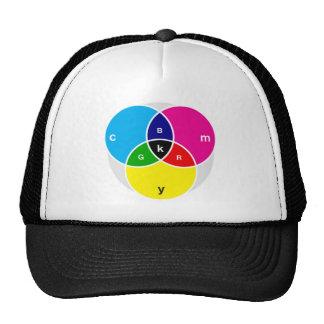 CMYK + RGB Hat