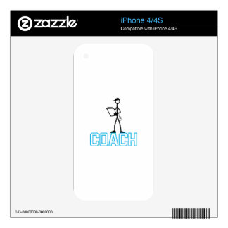Coach Skins For iPhone 4