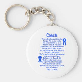 Coach Thank You Keychain