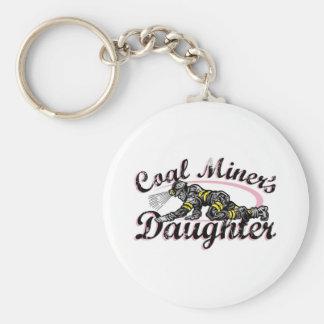 coal miner's daughter basic round button keychain