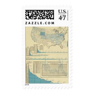 Coal mining regions postage stamp