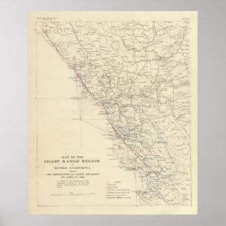 Coast Range Middle California Poster