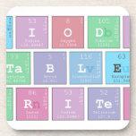 Periodic Table Writer  Coasters (Cork)