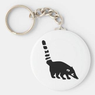 Coati Keychain