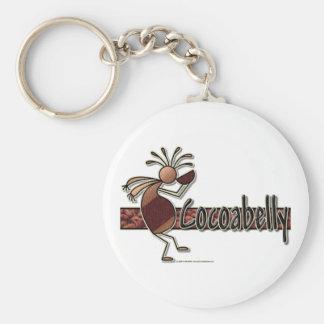 CocoaBelly NUEVO Llaveros Personalizados
