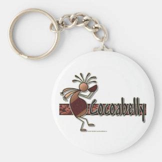 CocoaBelly NUEVO Llavero Personalizado