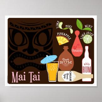 Cóctel de la barra del AMI Tai Tiki Póster