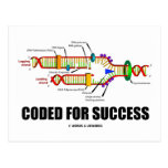 Coded For Success (DNA Replication) Postcard