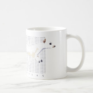 Codestoat Coffee Mug