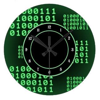 Código binario para el FRIKI Relojes