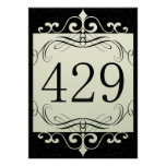 Código de área 429 poster