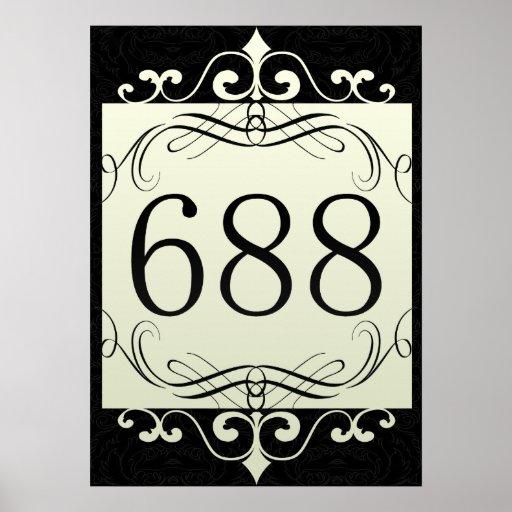 Código de área 688 posters