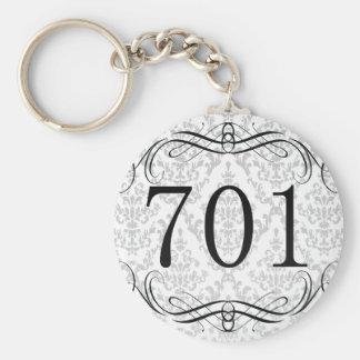 Código de área 701 llaveros