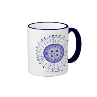 Código genético tazas de café
