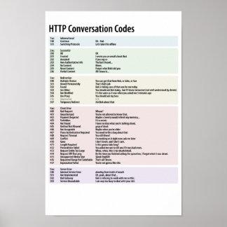 Códigos de la conversación del HTTP Impresiones