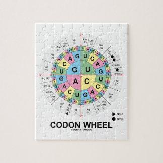 Codon Wheel (RNA Codons Amino Acids) Jigsaw Puzzles
