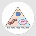 Coffee, Bacon & Donuts - The Real Food Pyramid Sticker