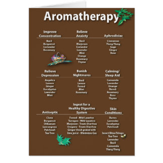 Coffee Brown Aromatherapy Chart Card