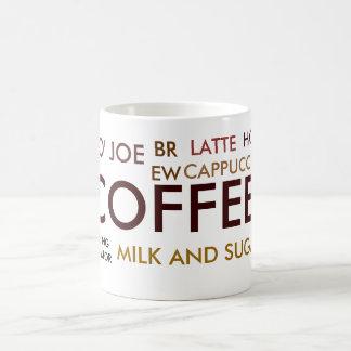 Coffee Collage Mug