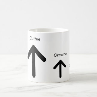 coffee directions mug