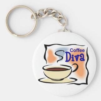 Coffee Diva Basic Round Button Keychain