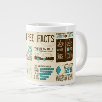 Coffee Facts Extra Large Mugs