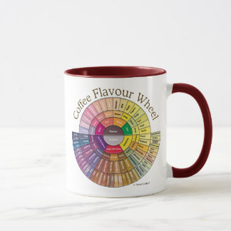 Coffee Flavour Wheel mug