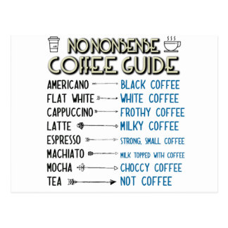 Coffee Guide Postcard