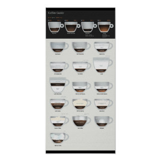 Coffee Guide Recipes Poster