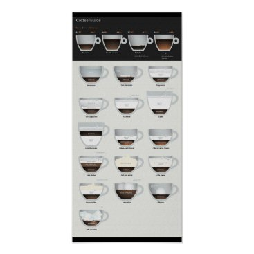 Coffee Themed Coffee Guide Recipes Poster