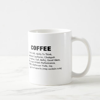 Coffee Ingredients Coffee Mug