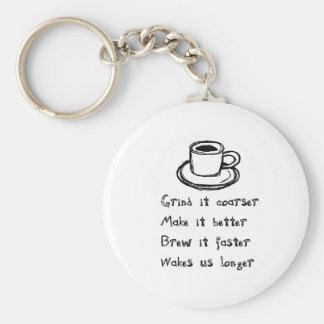 Coffee Punk Keychain