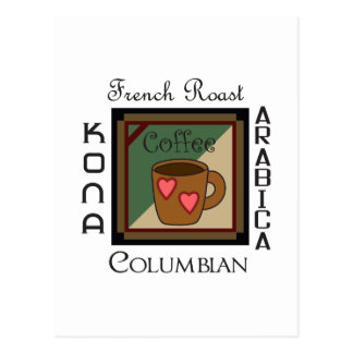Coffee Types Postcard