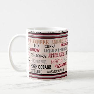 Coffee: Various Nicknames (lt brown back) Coffee Mug