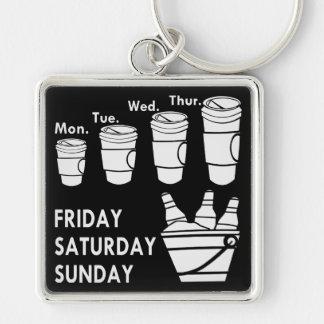 Coffee Week & Beer Weekend Keychain